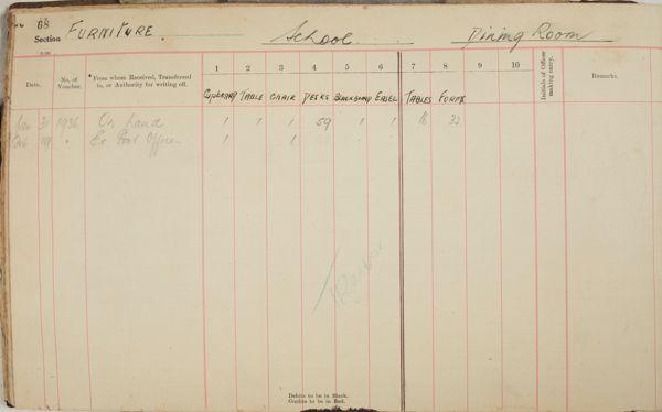 Half-Caste Home establishment at Alice Springs, 1925-1940